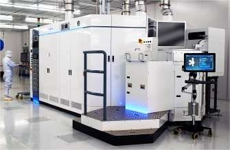 Analysis of Semiconductor Equipment Market Trends
